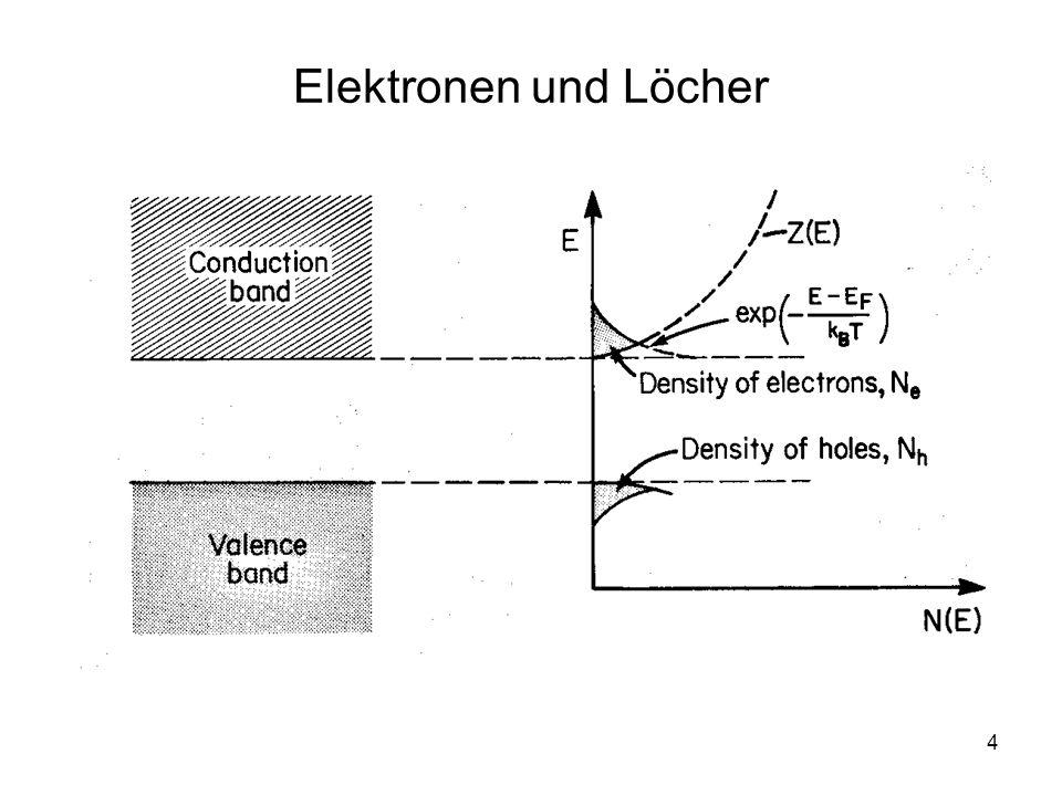Elektronen und Löcher