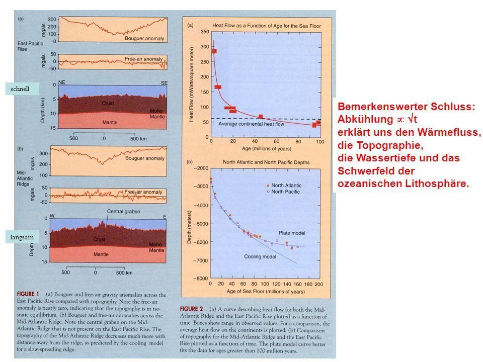 Bemerkenswerter Schluss: Abkühlung  t erklärt uns den Wärmefluss,