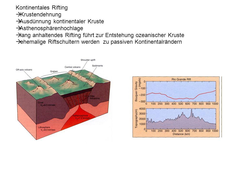 Kontinentales Rifting