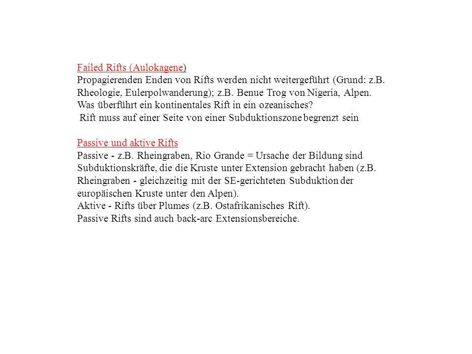 Failed Rifts (Aulokagene)
