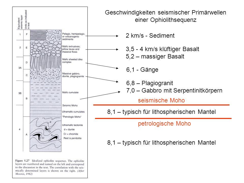 Geschwindigkeiten seismischer Primärwellen einer Ophiolithsequenz