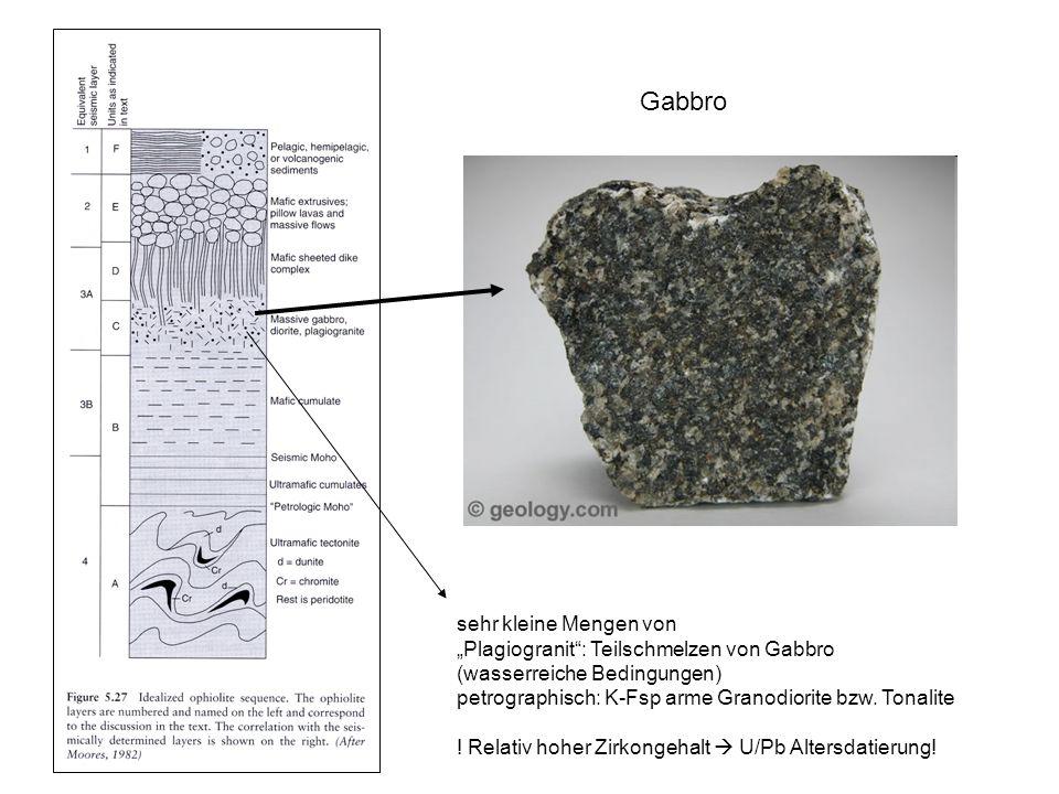 """Gabbro sehr kleine Mengen von """"Plagiogranit : Teilschmelzen von Gabbro"""