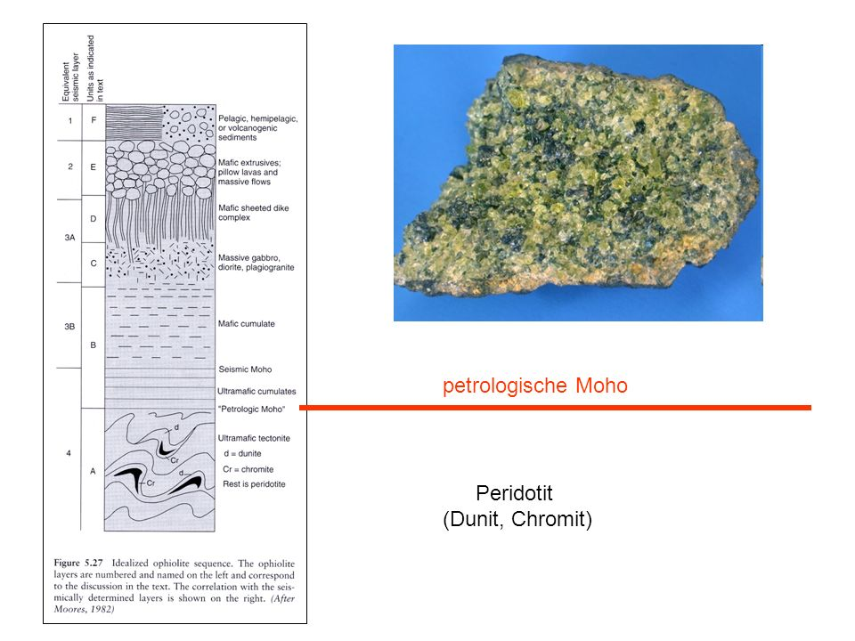 petrologische Moho Peridotit (Dunit, Chromit)
