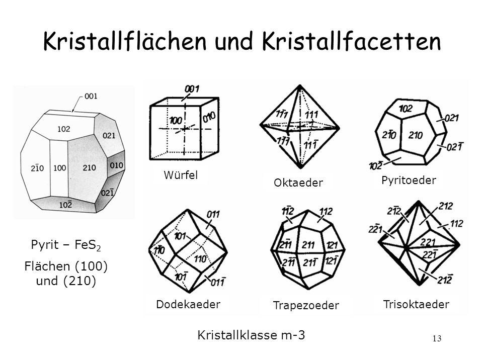 Kristallflächen und Kristallfacetten
