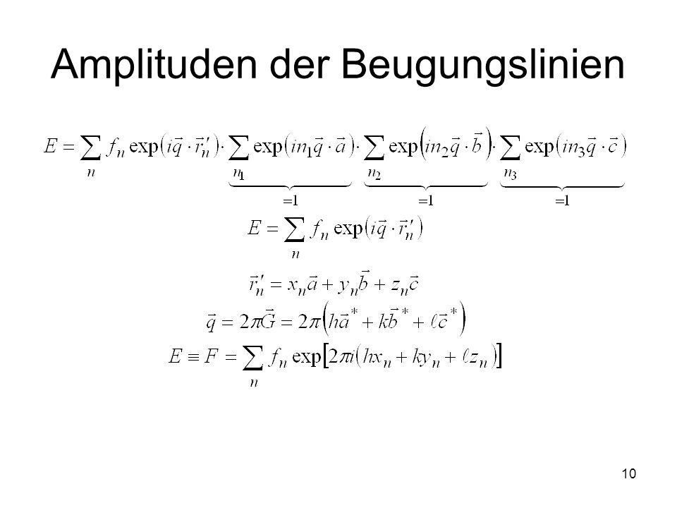 Amplituden der Beugungslinien
