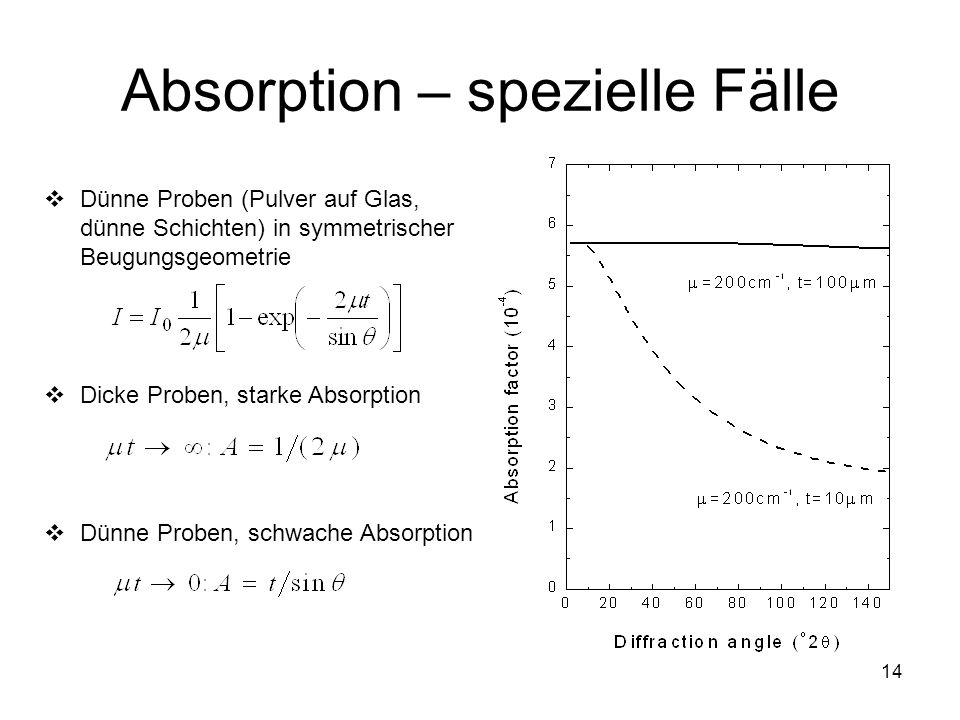 Absorption – spezielle Fälle