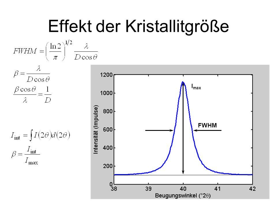 Effekt der Kristallitgröße