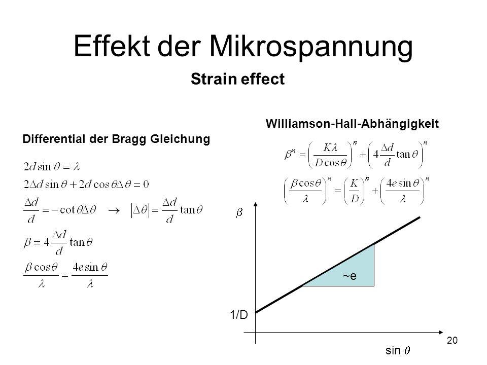 Effekt der Mikrospannung