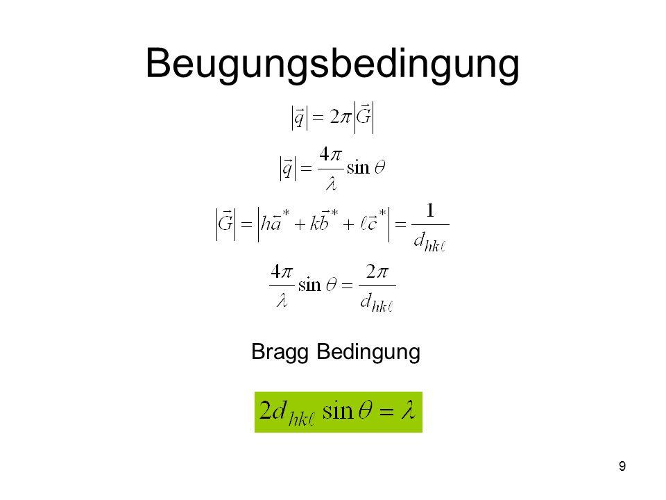 Beugungsbedingung Bragg Bedingung