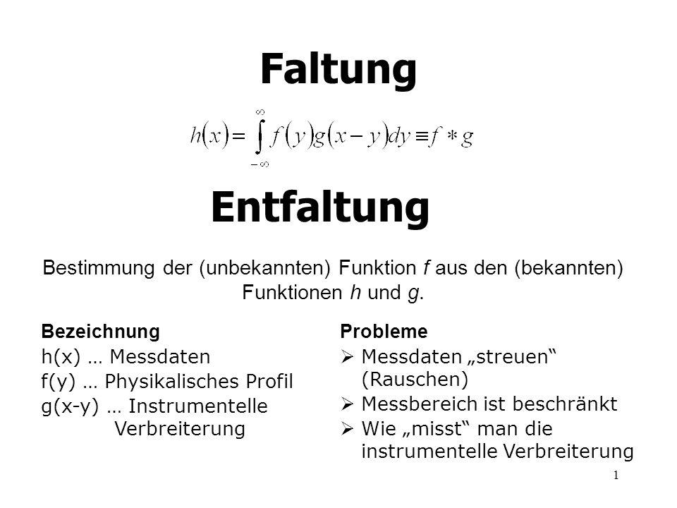 Faltung Entfaltung. Bestimmung der (unbekannten) Funktion f aus den (bekannten) Funktionen h und g.