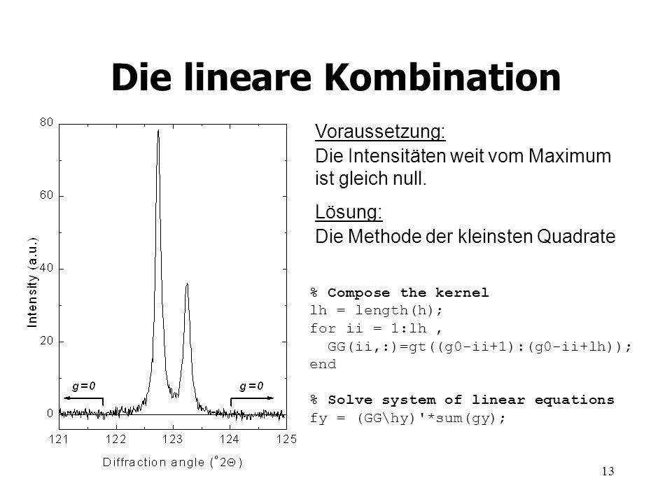 Die lineare Kombination