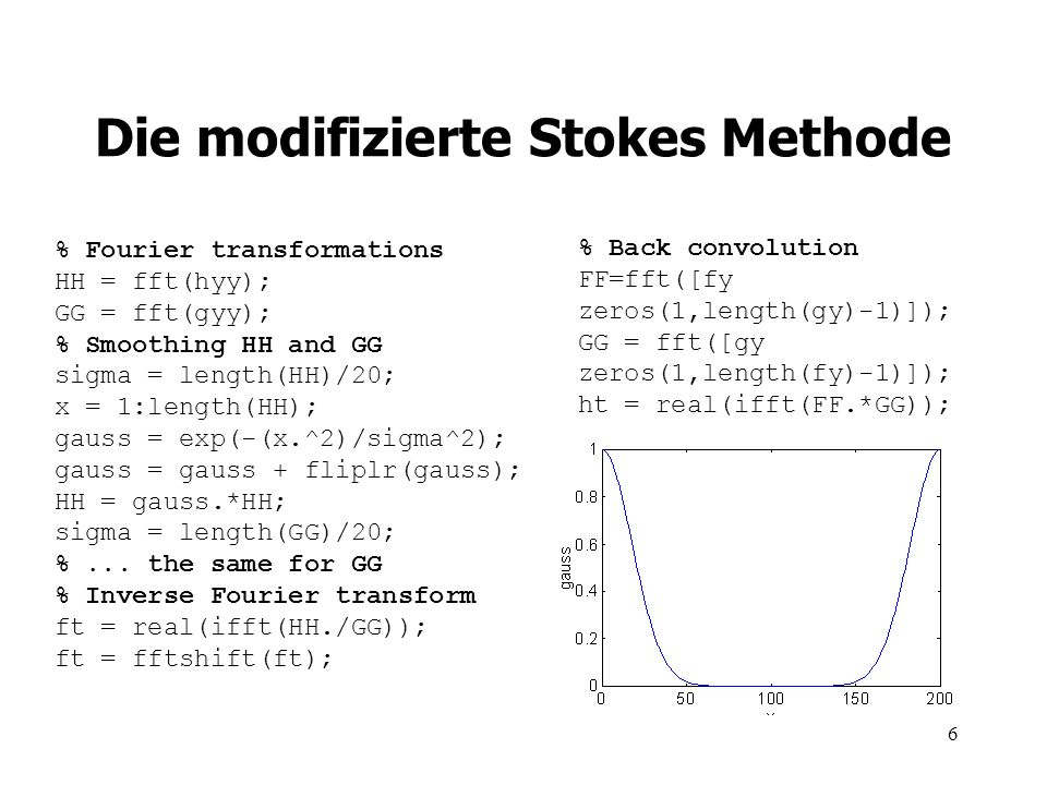 Die modifizierte Stokes Methode