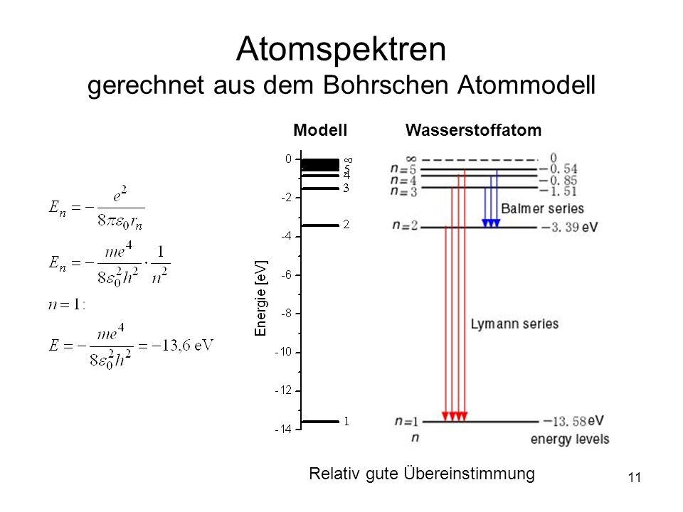 Atomspektren gerechnet aus dem Bohrschen Atommodell
