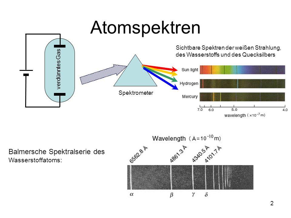 Atomspektren Balmersche Spektralserie des Wasserstoffatoms: