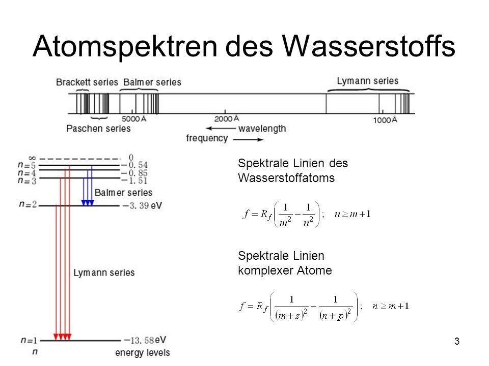 Atomspektren des Wasserstoffs