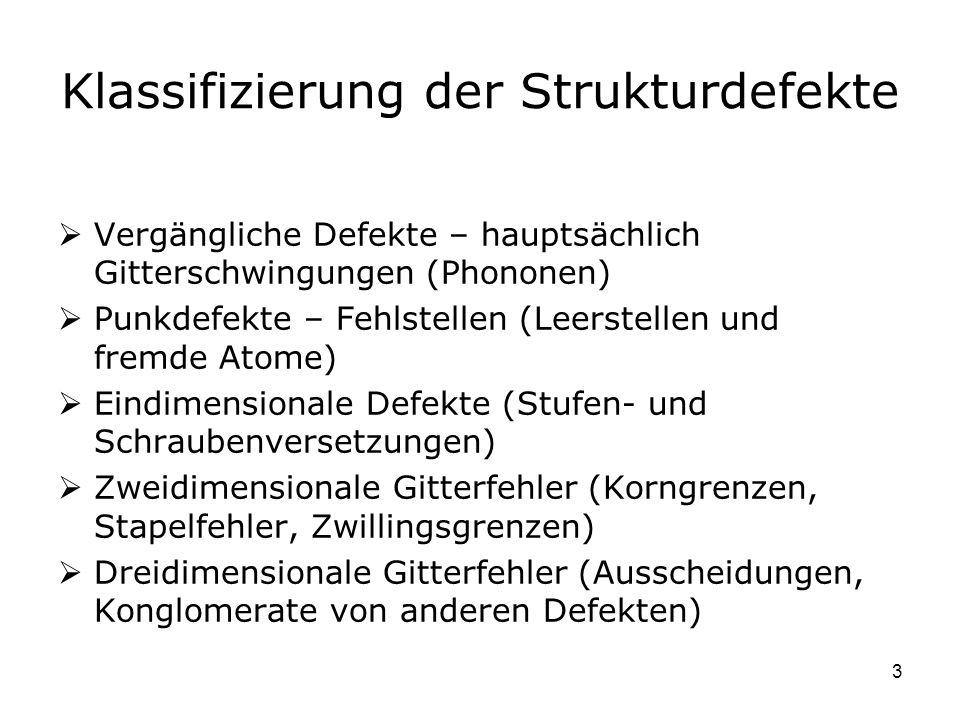Klassifizierung der Strukturdefekte