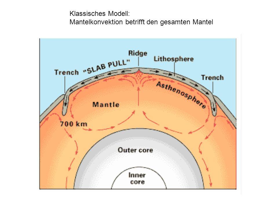 Klassisches Modell: Mantelkonvektion betrifft den gesamten Mantel
