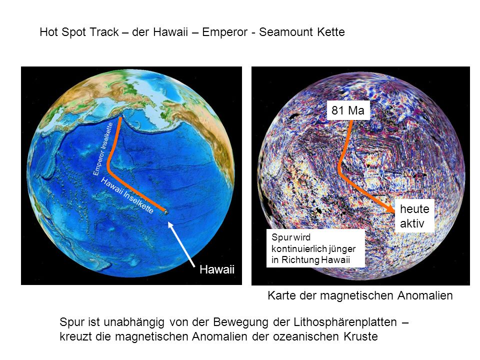Hot Spot Track – der Hawaii – Emperor - Seamount Kette