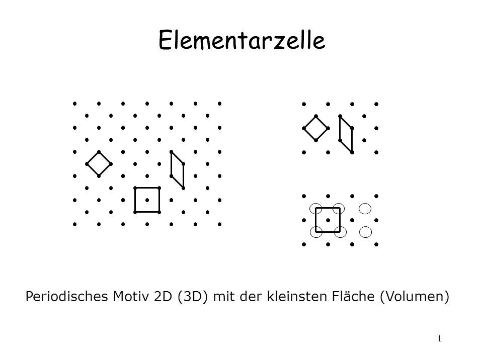 Periodisches Motiv 2D (3D) mit der kleinsten Fläche (Volumen)