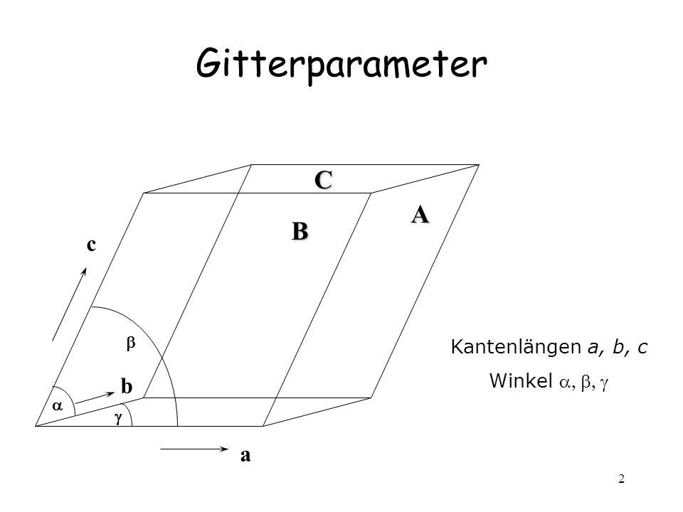 Gitterparameter a b c g A C B Kantenlängen a, b, c Winkel a, b, g