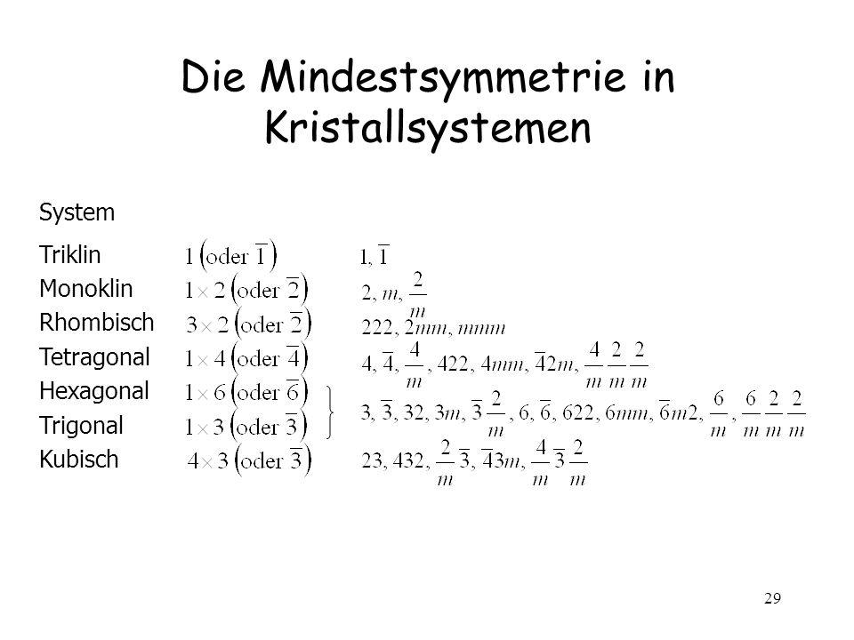 Die Mindestsymmetrie in Kristallsystemen