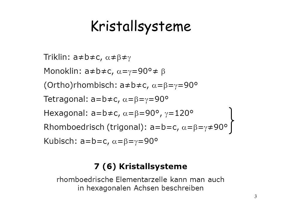 Kristallsysteme Triklin: a≠b≠c, ≠≠ Monoklin: a≠b≠c, ==90°≠ 