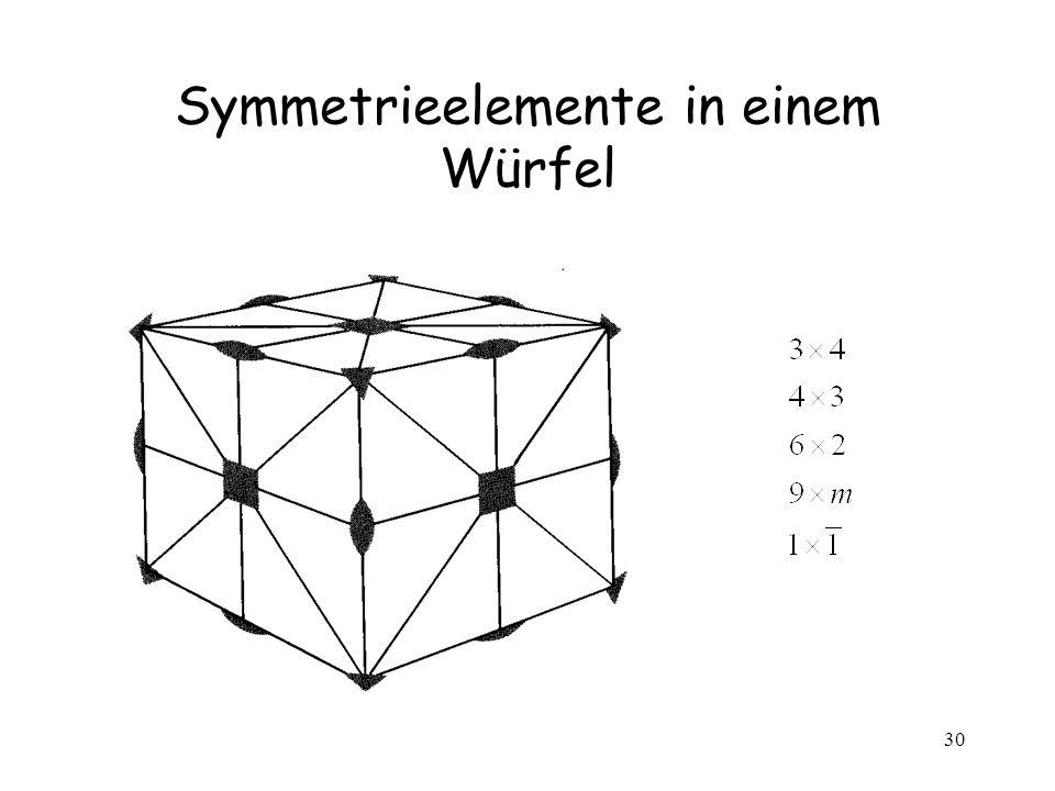 Symmetrieelemente in einem Würfel