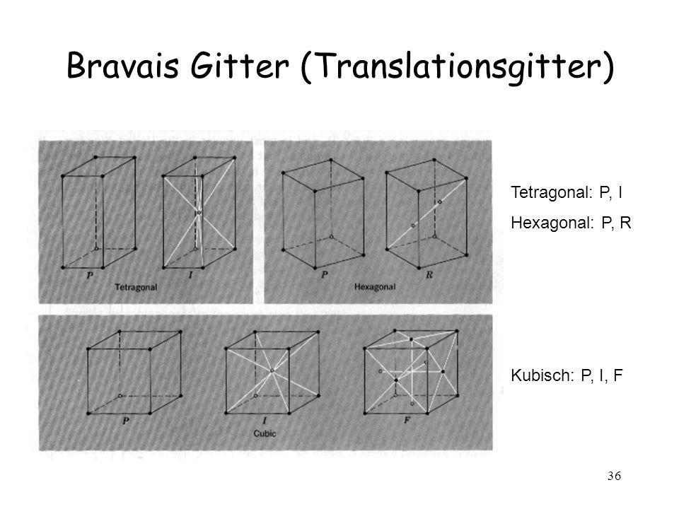 Bravais Gitter (Translationsgitter)