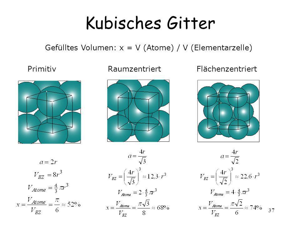 Gefülltes Volumen: x = V (Atome) / V (Elementarzelle)