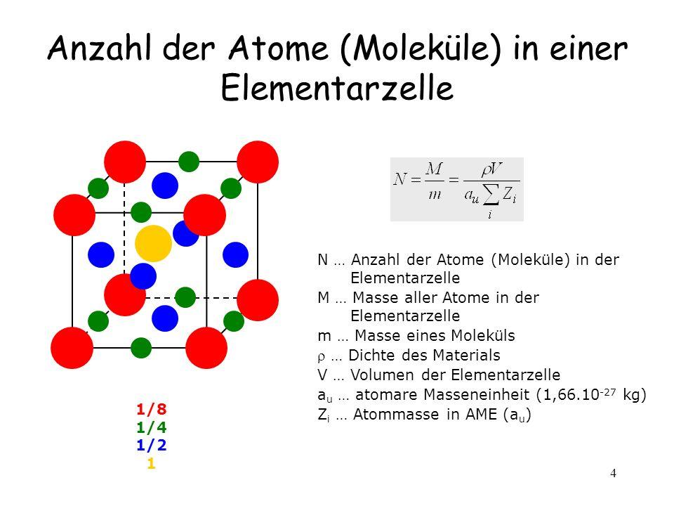 Anzahl der Atome (Moleküle) in einer Elementarzelle
