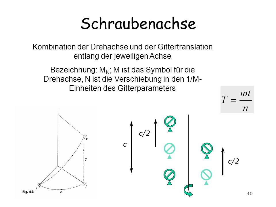 Schraubenachse Kombination der Drehachse und der Gittertranslation entlang der jeweiligen Achse.