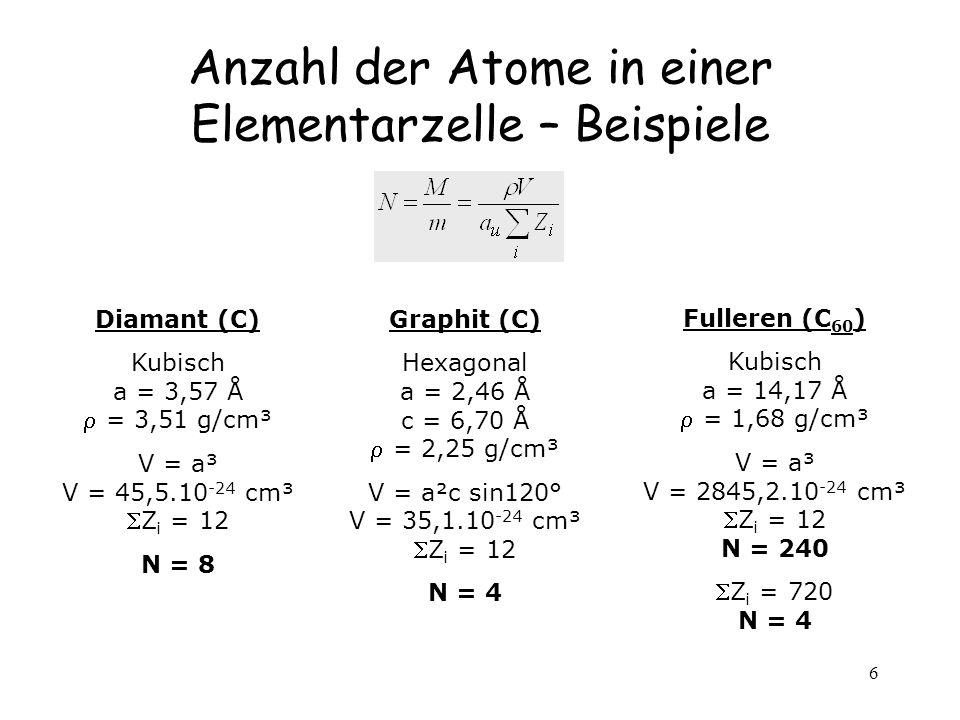 Anzahl der Atome in einer Elementarzelle – Beispiele