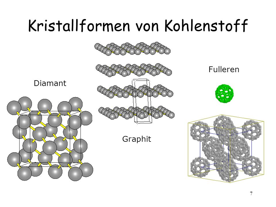 Kristallformen von Kohlenstoff