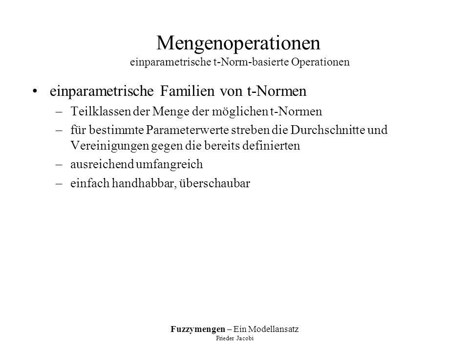 Mengenoperationen einparametrische t-Norm-basierte Operationen