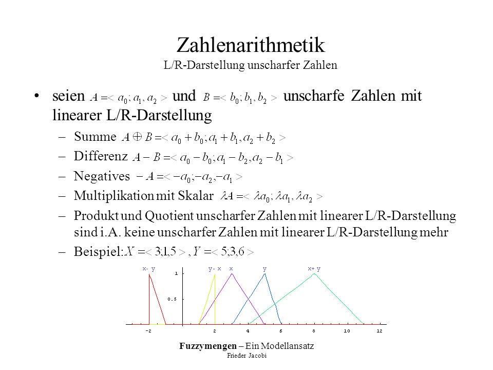 Zahlenarithmetik L/R-Darstellung unscharfer Zahlen