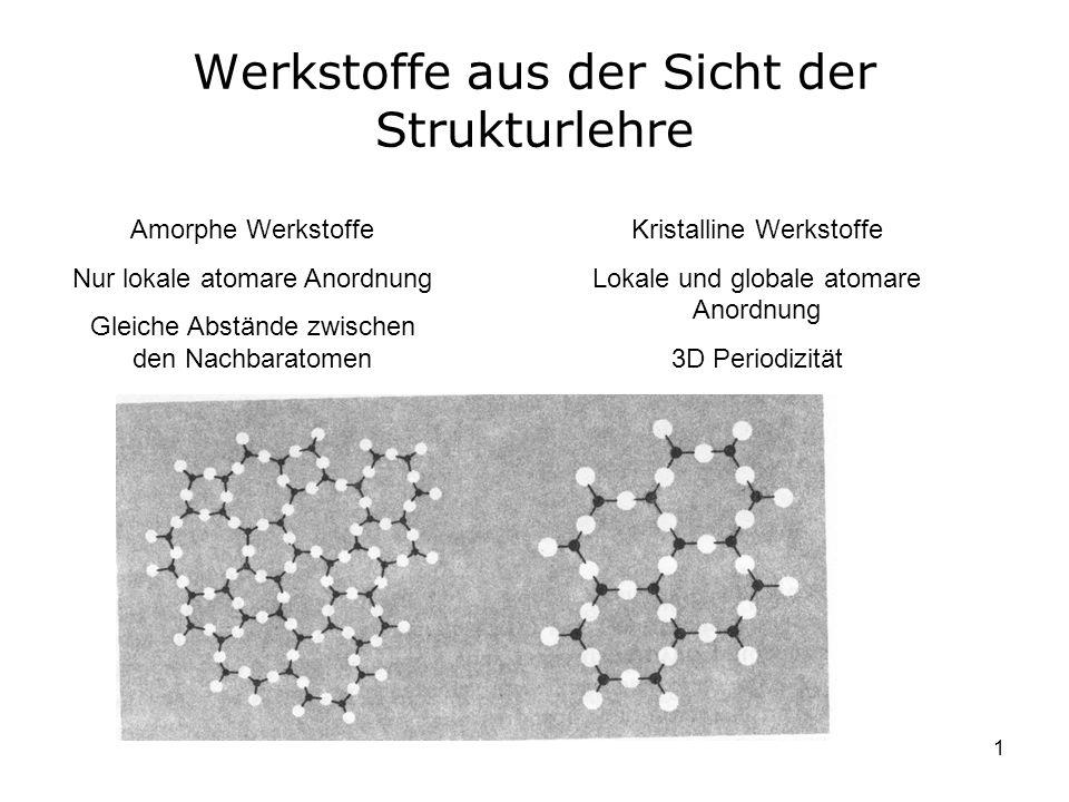 Werkstoffe aus der Sicht der Strukturlehre