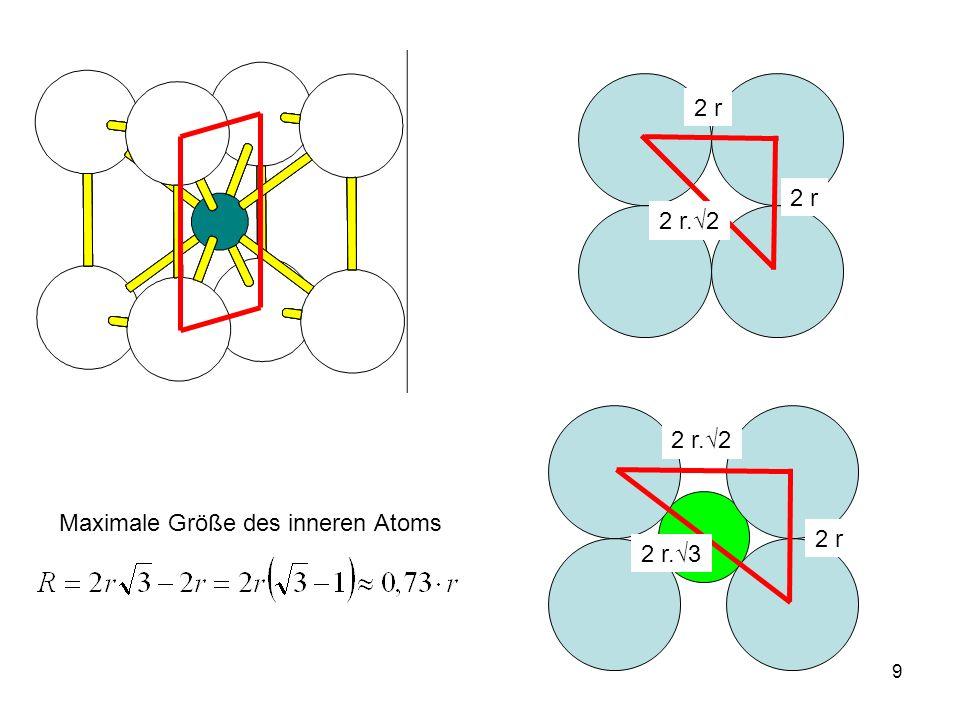 2 r 2 r 2 r.√2 2 r.√2 Maximale Größe des inneren Atoms 2 r 2 r.√3