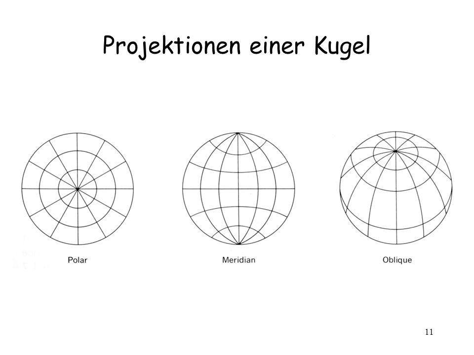 Projektionen einer Kugel