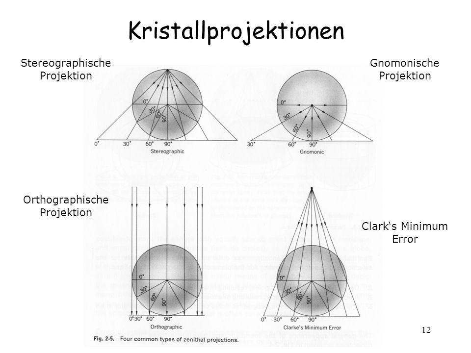 Kristallprojektionen
