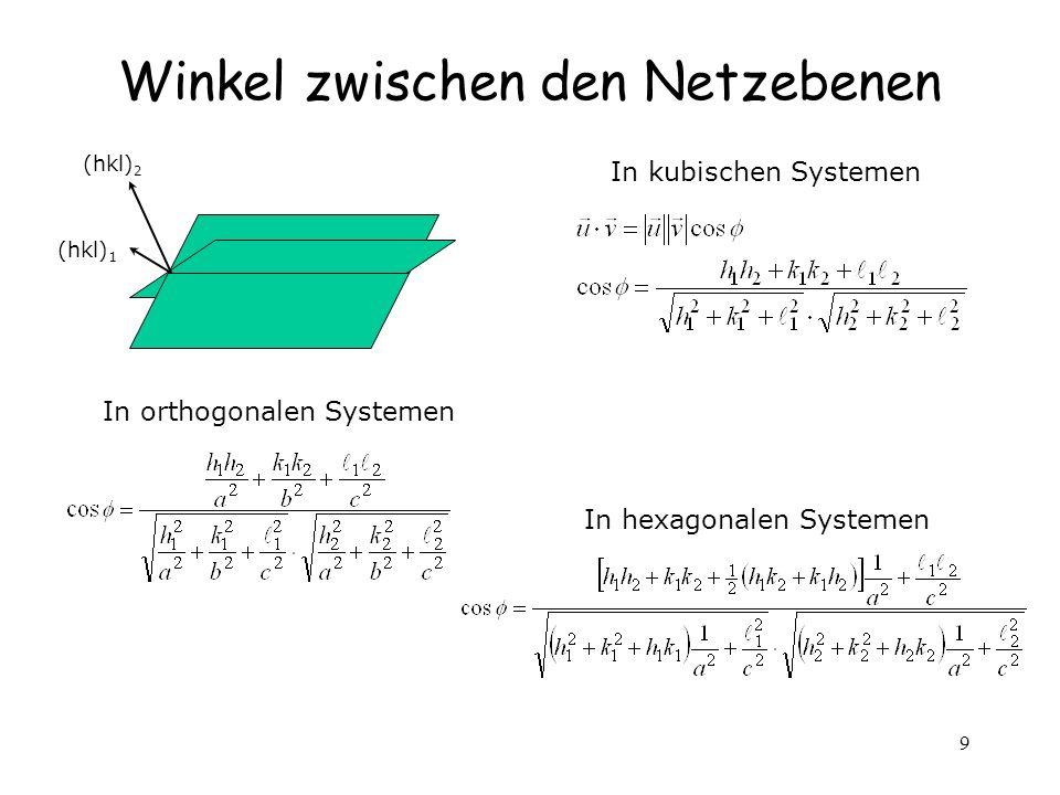 Winkel zwischen den Netzebenen