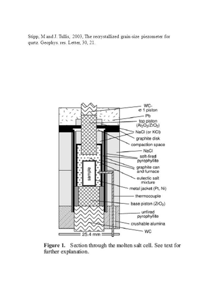 Stipp, M and J.Tullis, 2003, The recrystallized grain-size piezometer for qurtz.