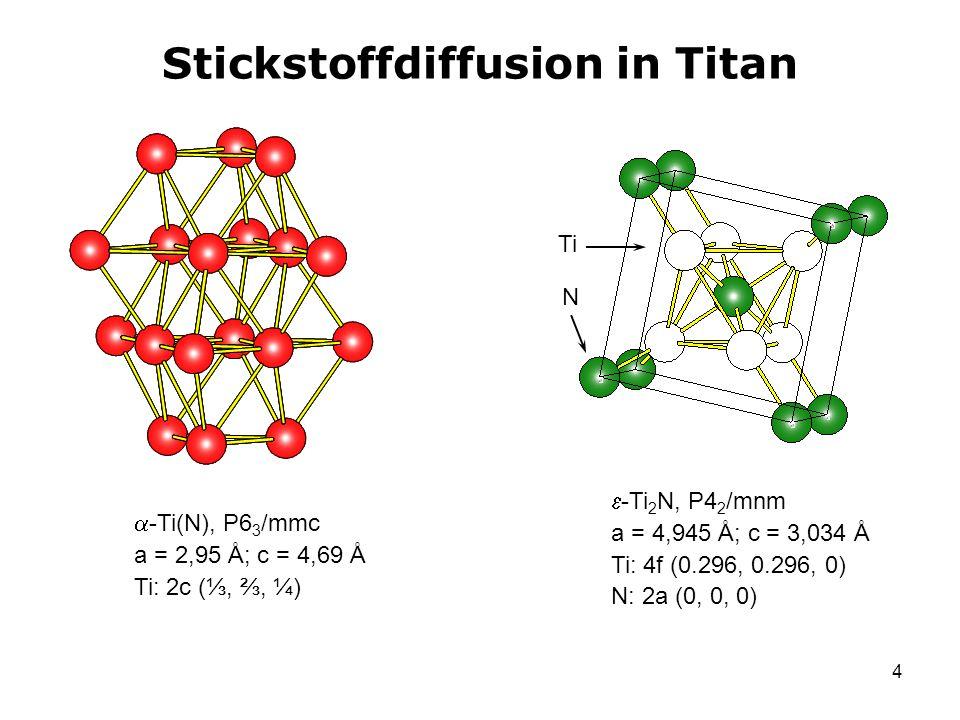 Stickstoffdiffusion in Titan