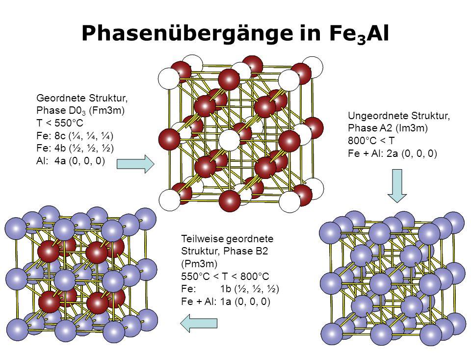 Phasenübergänge in Fe3Al