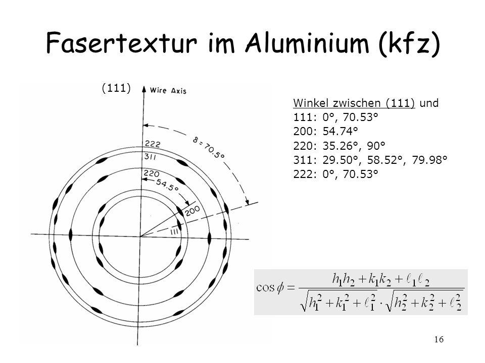 Fasertextur im Aluminium (kfz)