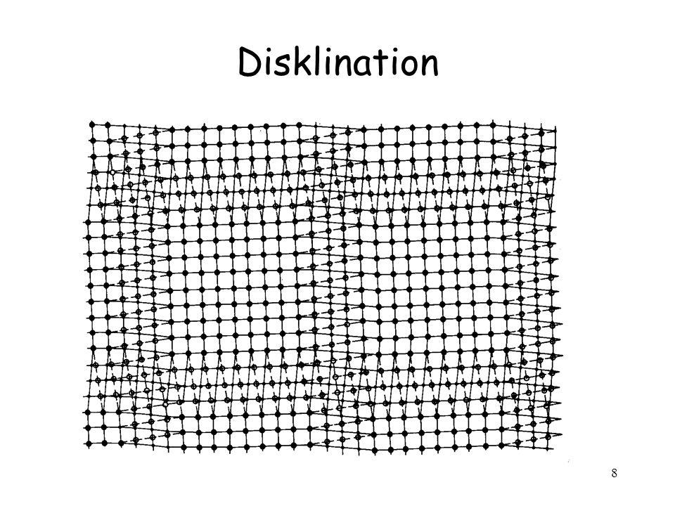 Disklination