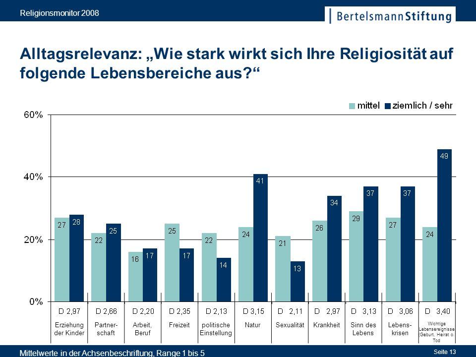 """Religionsmonitor 2008 Alltagsrelevanz: """"Wie stark wirkt sich Ihre Religiosität auf folgende Lebensbereiche aus"""