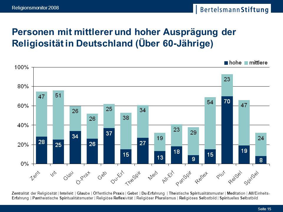 Religionsmonitor 2008 Personen mit mittlerer und hoher Ausprägung der Religiosität in Deutschland (Über 60-Jährige)