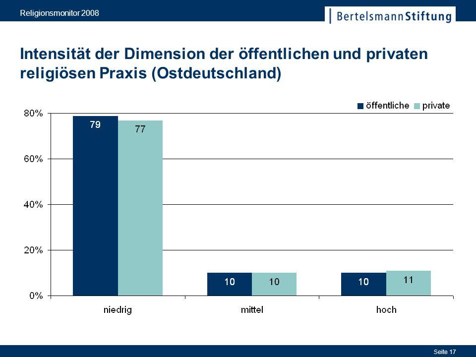Religionsmonitor 2008 Intensität der Dimension der öffentlichen und privaten religiösen Praxis (Ostdeutschland)
