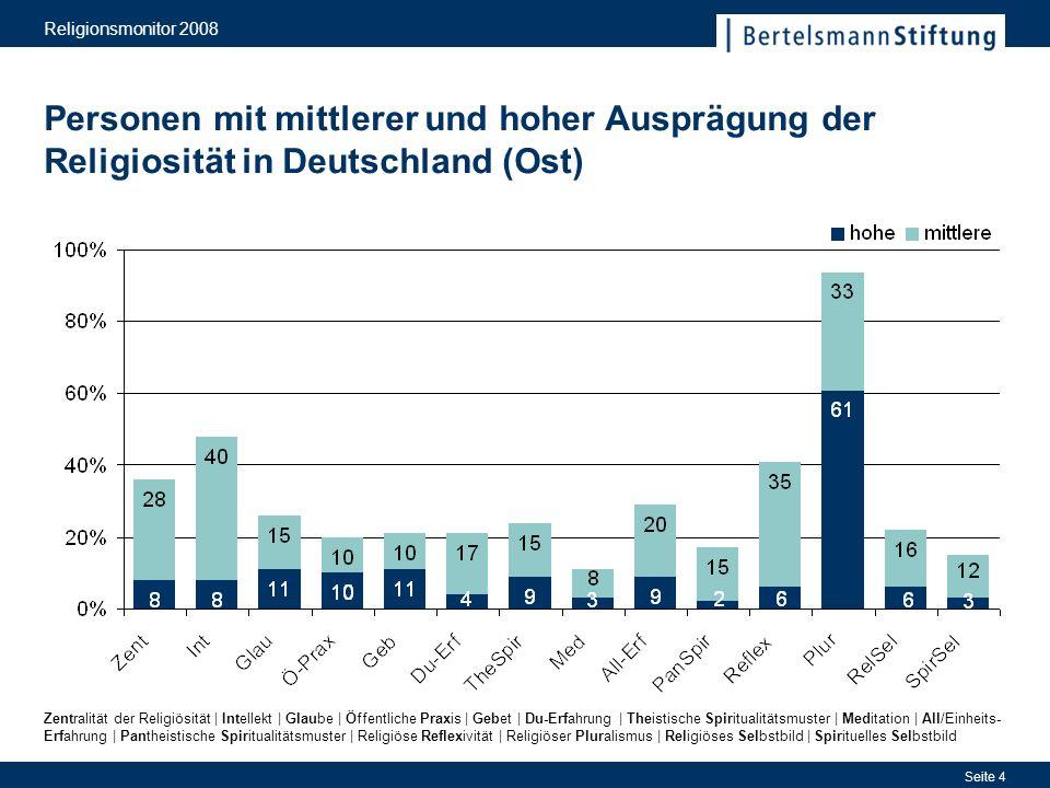 Religionsmonitor 2008 Personen mit mittlerer und hoher Ausprägung der Religiosität in Deutschland (Ost)