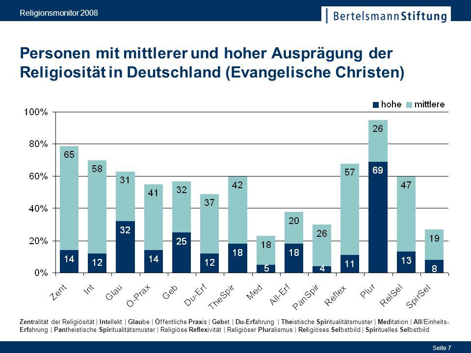 Religionsmonitor 2008 Personen mit mittlerer und hoher Ausprägung der Religiosität in Deutschland (Evangelische Christen)